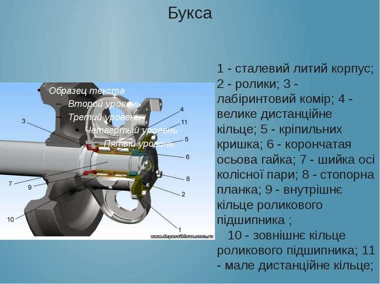 Букса 1 - сталевий литий корпус; 2 - ролики; 3 - лабіринтовий комір; 4 - вели...