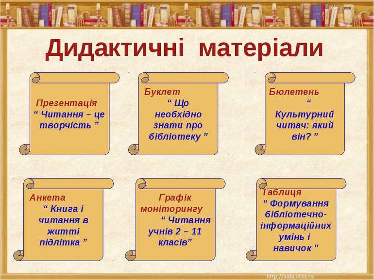 """Дидактичні матеріали Презентація """" Читання – це творчість """" Буклет """" Що необх..."""