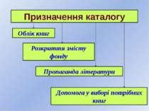 Призначення каталогу Облік книг Розкриття змісту фонду Пропаганда літератури ...