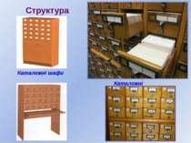 Структура каталога Каталожні шафи Каталожні ящики