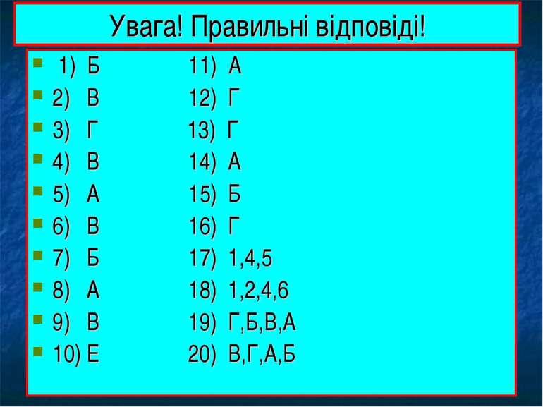 Увага! Правильні відповіді! 1) Б 11) А 2) В 12) Г 3) Г 13) Г 4) В 14) А 5) А ...