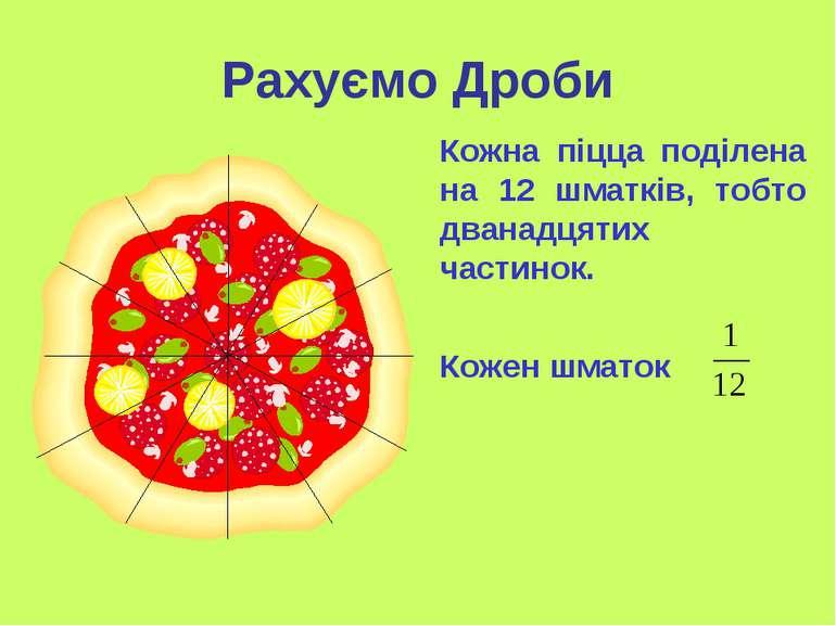 Рахуємо Дроби Кожна піцца поділена на 12 шматків, тобто дванадцятих частинок....