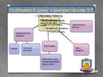Особливості уроку з використанням ІКТ