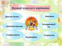 Функції класного керівника Діагностична Організаторська Координаційна Виховна...