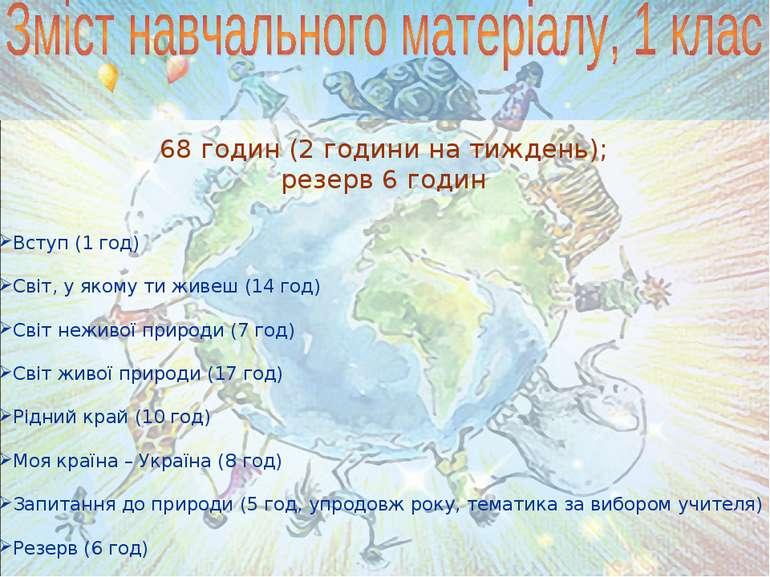 68 годин (2 години на тиждень); резерв 6 годин Вступ (1 год) Світ, у якому ти...