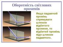 Оборотність світлових променів Якщо падаючий промінь спрямувати шляхом відбит...