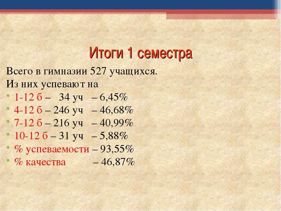 Итоги 1 семестра Всего в гимназии 527 учащихся. Из них успевают на 1-12 б – 3...