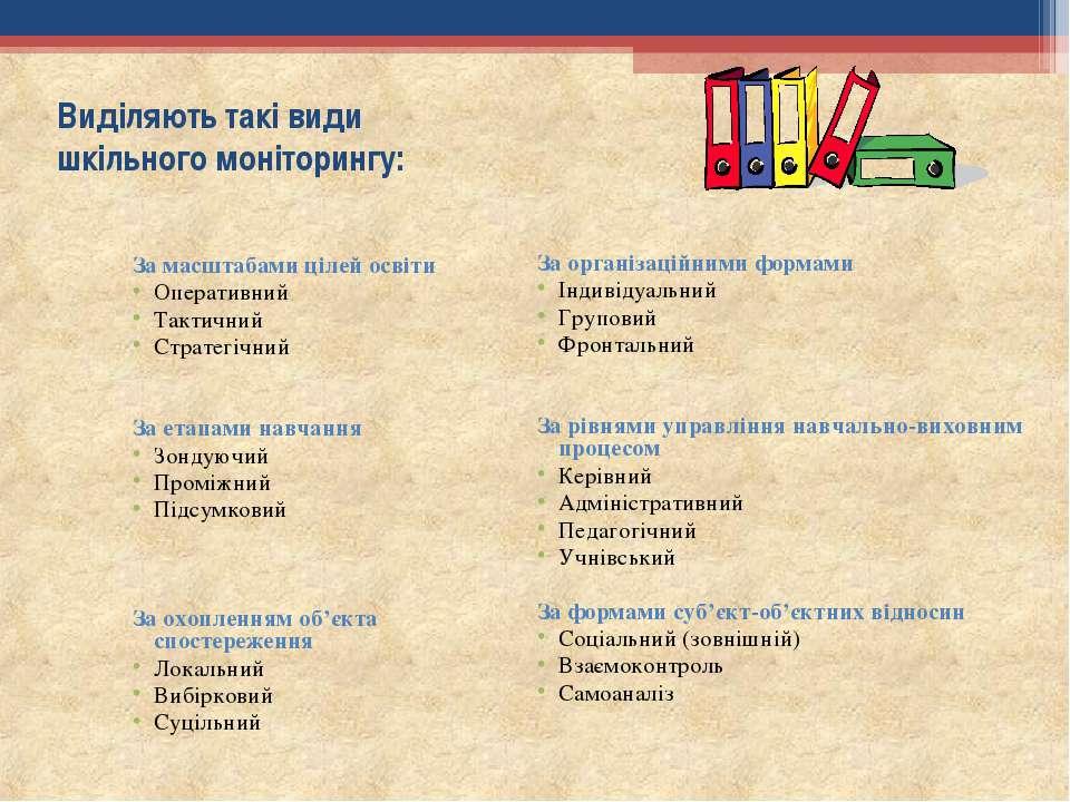 Виділяють такі види шкільного моніторингу: За масштабами цілей освіти Операти...