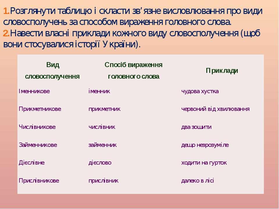 1.Розглянути таблицю і скласти зв'язне висловлювання про види словосполучень ...