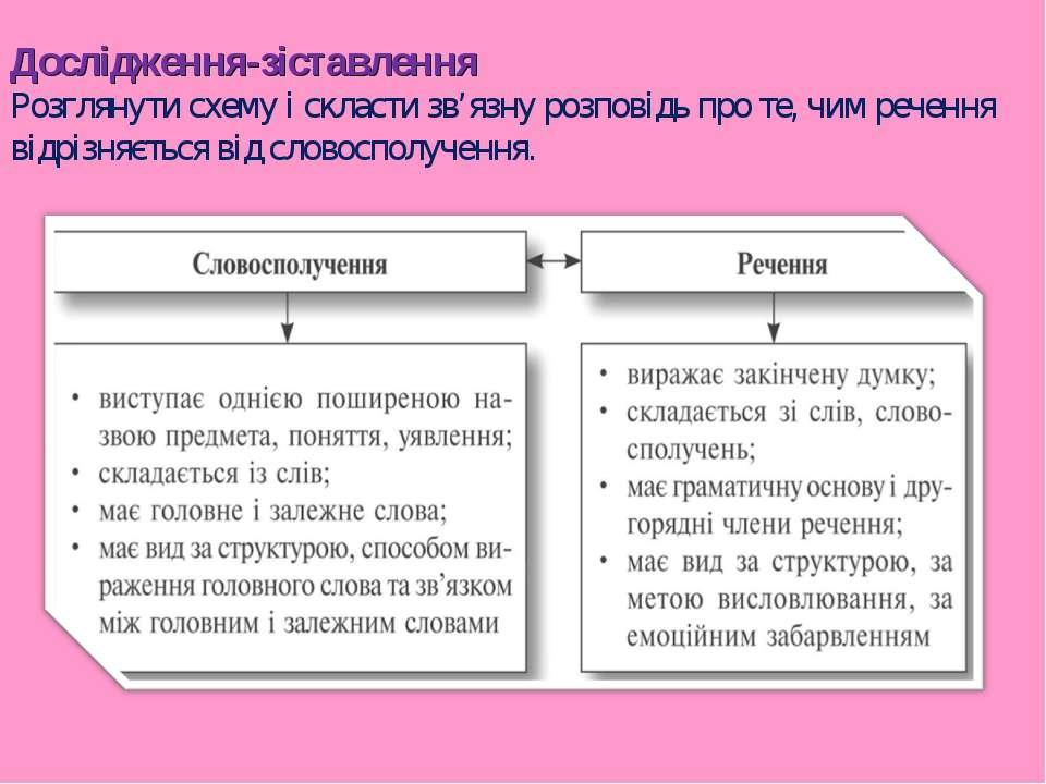 Дослідження-зіставлення Розглянути схему і скласти зв'язну розповідь про те, ...