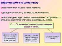 Вибіркова робота на основі тексту 1.Прочитати текст. Указати на тип мовлення....