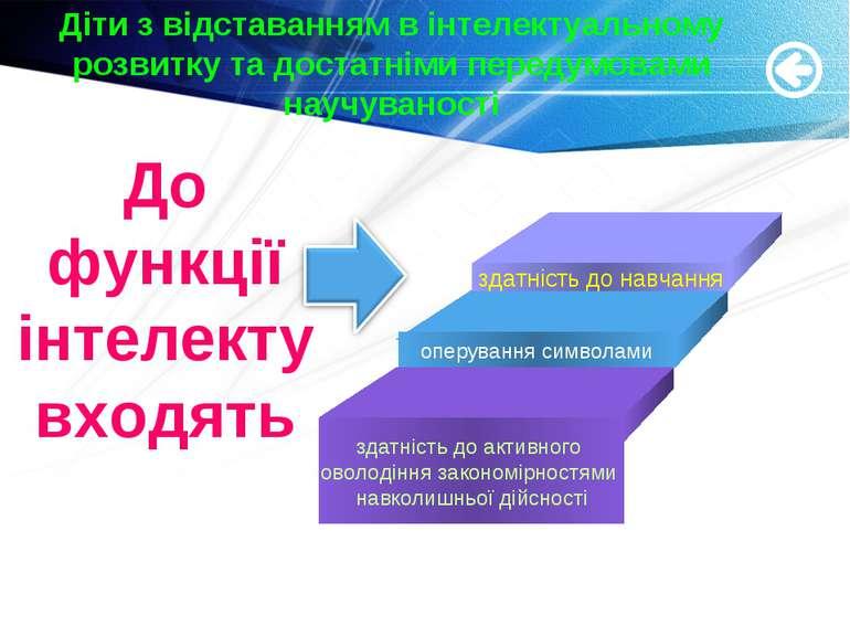 здатність до навчання оперування символами здатність до активного оволодіння ...