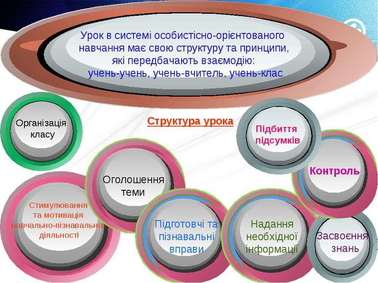 Урок в системі особистісно-орієнтованого навчання має свою структуру та принц...