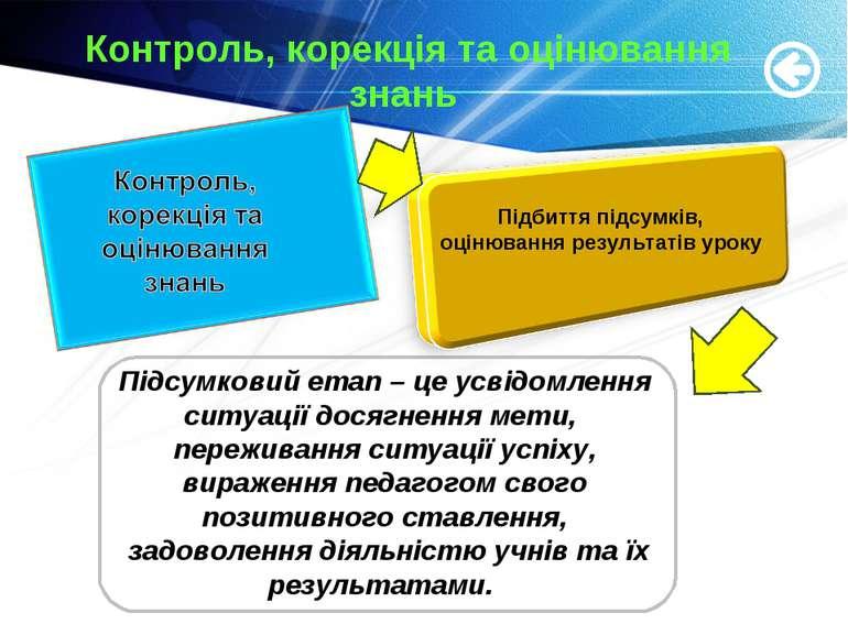 Контроль, корекція та оцінювання знань Підбиття підсумків, оцінювання результ...
