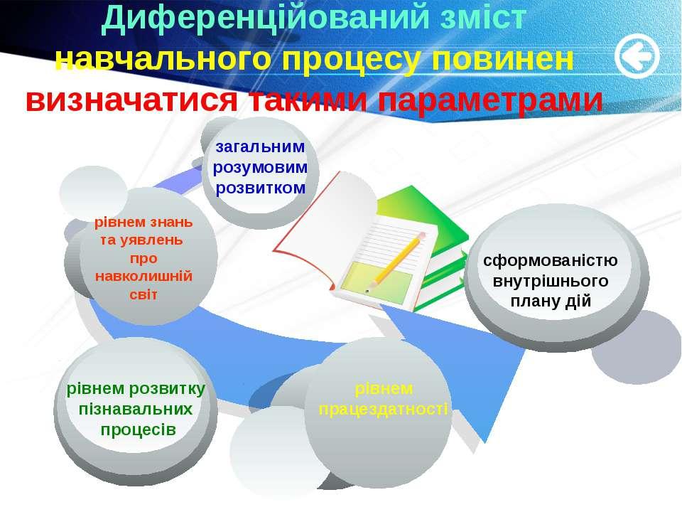 Диференційований зміст навчального процесу повинен визначатися такими парамет...