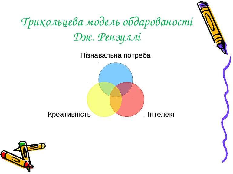Трикольцева модель обдарованості Дж. Рензуллі