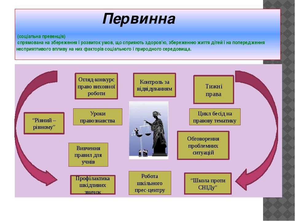 (соціальна превенція) спрямована на збереження і розвиток умов, що сприяють з...