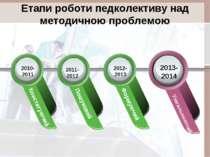 Етапи роботи педколективу над методичною проблемою 2010- 2011 2011- 2012 2012...