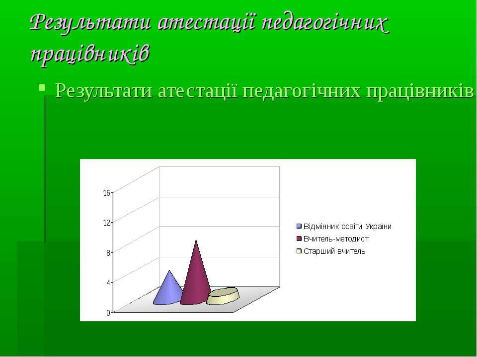 Результати атестації педагогічних працівників Результати атестації педагогічн...