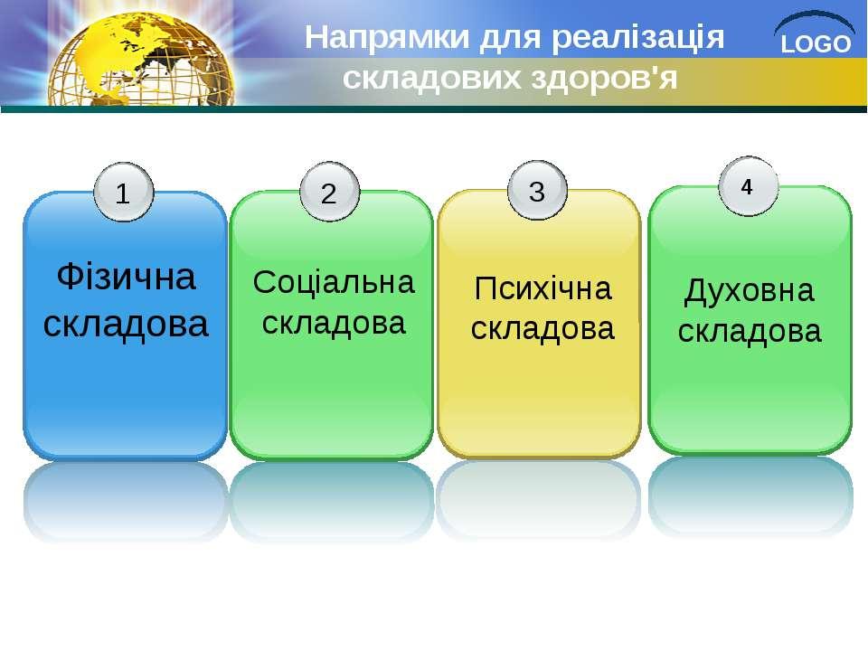 Напрямки для реалізація складових здоров'я