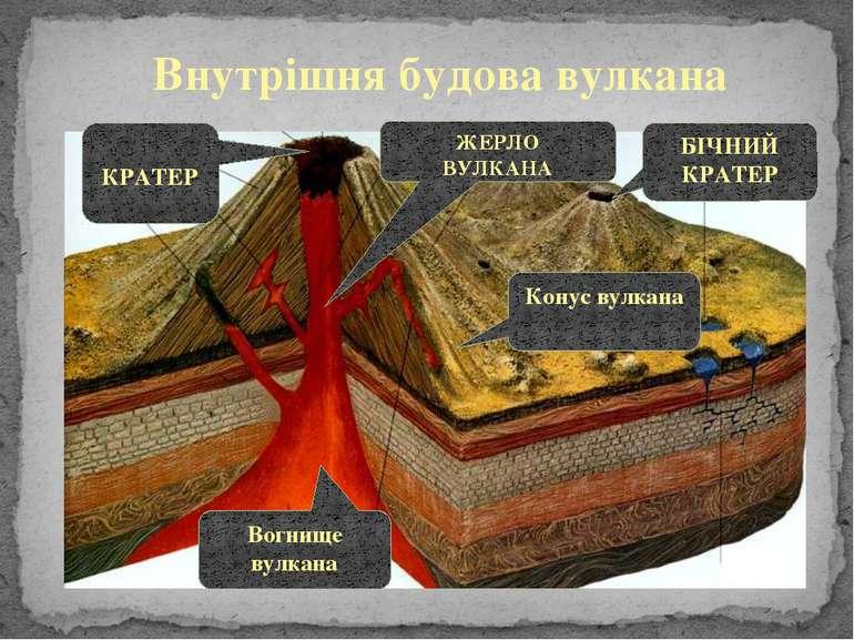 Внутрішня будова вулкана КРАТЕР ЖЕРЛО ВУЛКАНА БІЧНИЙ КРАТЕР Конус вулкана Вог...