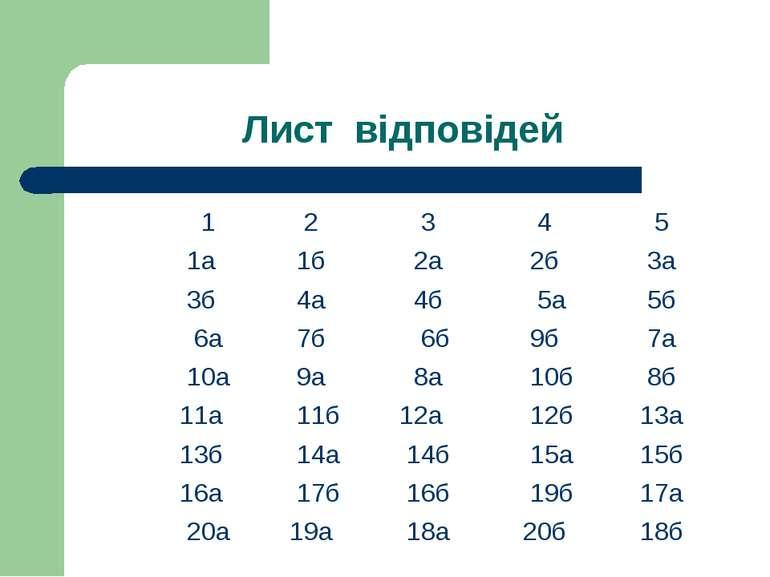 Лист відповідей 1 2 3 4 5 1а 1б 2а 2б 3а 3б 4а 4б 5а 5б 6а 7б 6б 9б 7а 10а 9а...