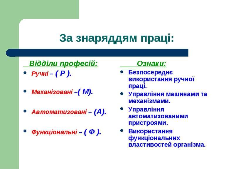 За знаряддям праці: Відділи професій: Ручні – ( Р ). Механізовані –( М). Авто...