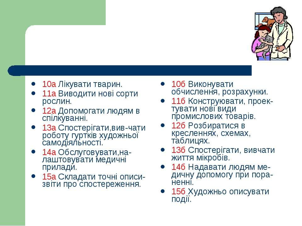 10а Лікувати тварин. 11а Виводити нові сорти рослин. 12а Допомогати людям в с...