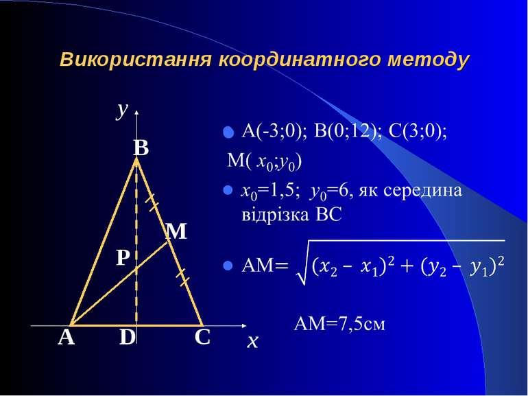 Використання координатного методу