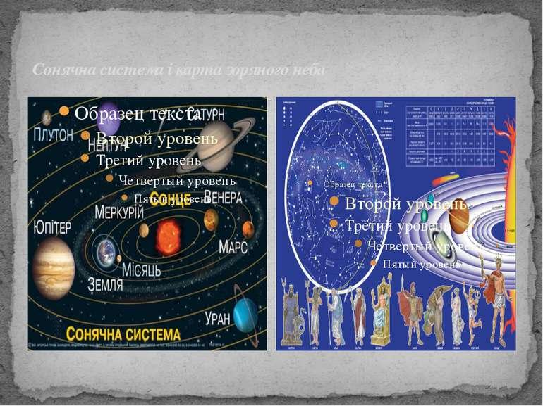 Сонячна система і карта зоряного неба