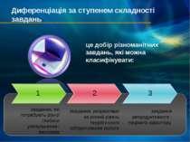 Диференціація за ступенем складності завдань це добір різноманітних завдань, ...
