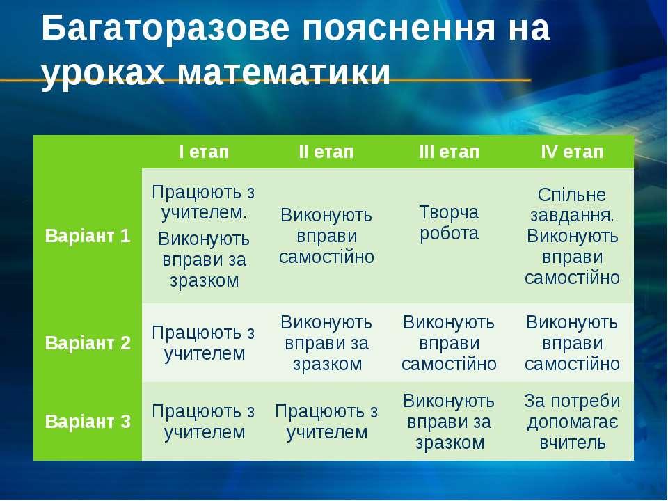Багаторазове пояснення на уроках математики  І етап II етап ІІІ етап IV етап...