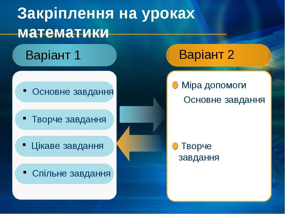 Закріплення на уроках математики Варіант 1 Варіант 2 Міра допомоги Творче зав...