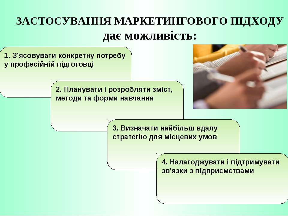 1. З'ясовувати конкретну потребу у професійній підготовці 2. Планувати і розр...