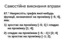 Самостійне виконання вправи 67.° Накресліть графік якої-небудь функції, визна...