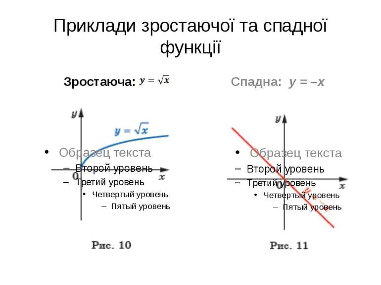 Приклади зростаючої та спадної функції Зростаюча: Спадна: y = –x