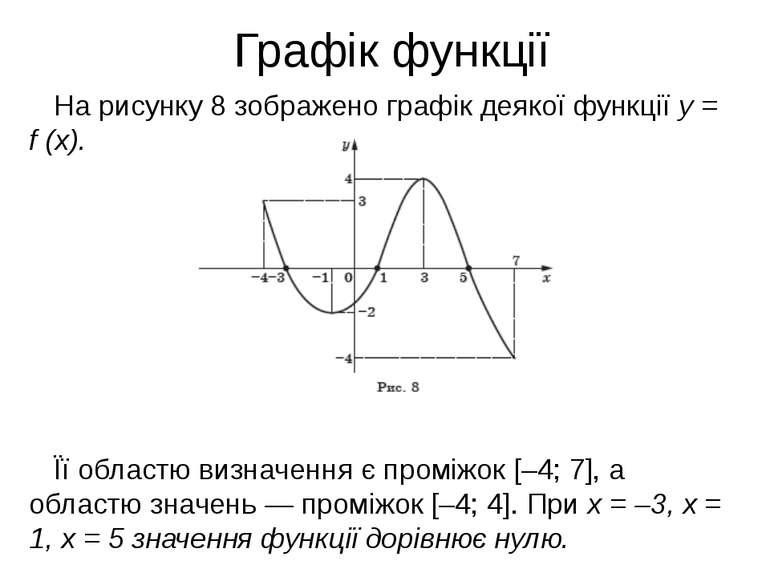 Графік функції На рисунку 8 зображено графік деякої функції y = f (x). Її обл...