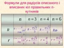 Формули для радіусів описаного і вписаних кіл правильних n-кутників