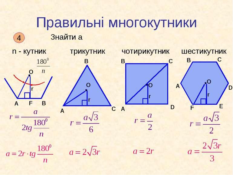 Правильні многокутники Знайти a 4 n - кутник трикутник чотирикутник шестикутник