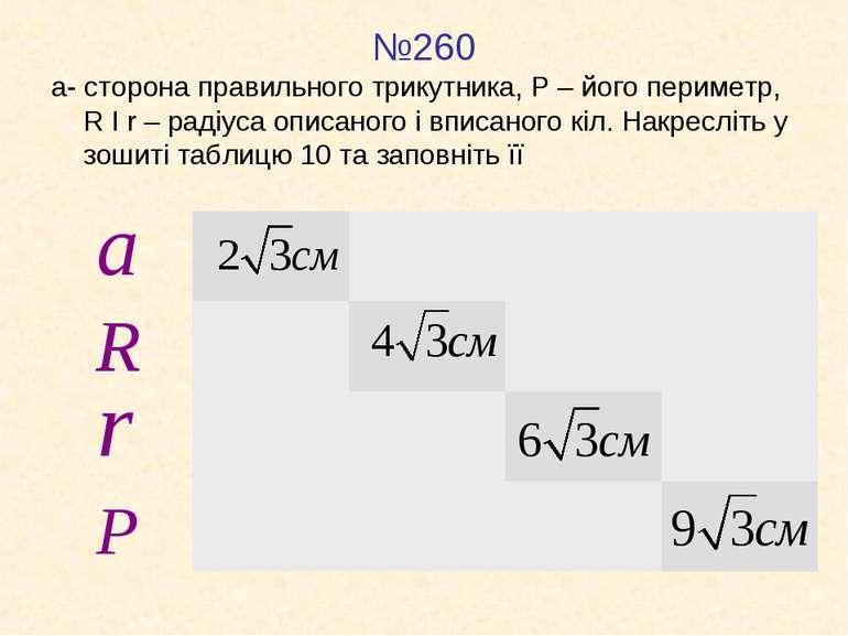 №260 а- сторона правильного трикутника, Р – його периметр, R I r – радіуса оп...
