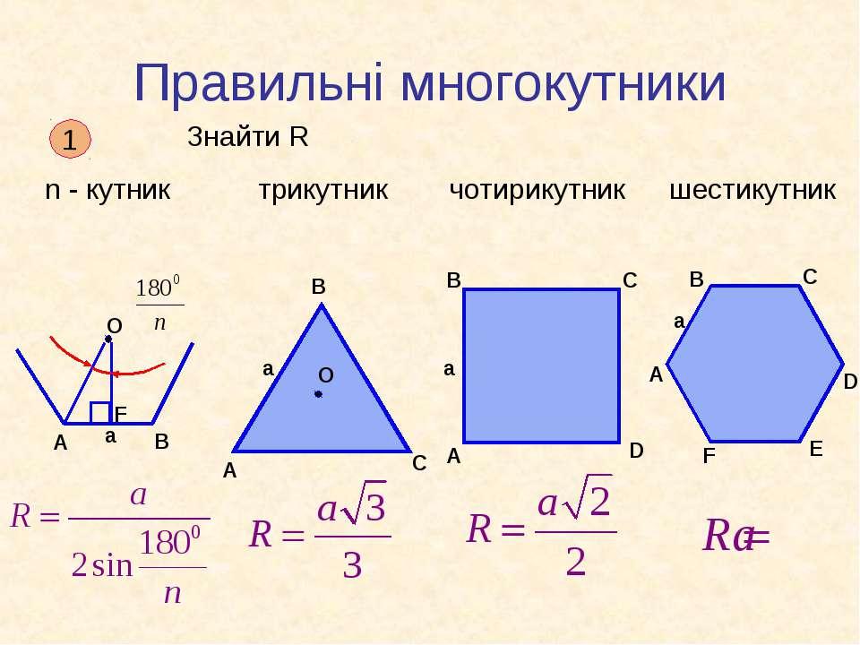 Правильні многокутники 1 Знайти R n - кутник трикутник чотирикутник шестикутник