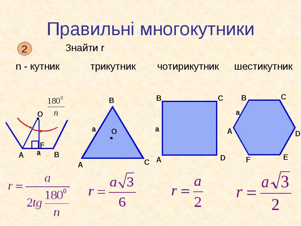 Правильні многокутники 2 Знайти r n - кутник трикутник чотирикутник шестикутник
