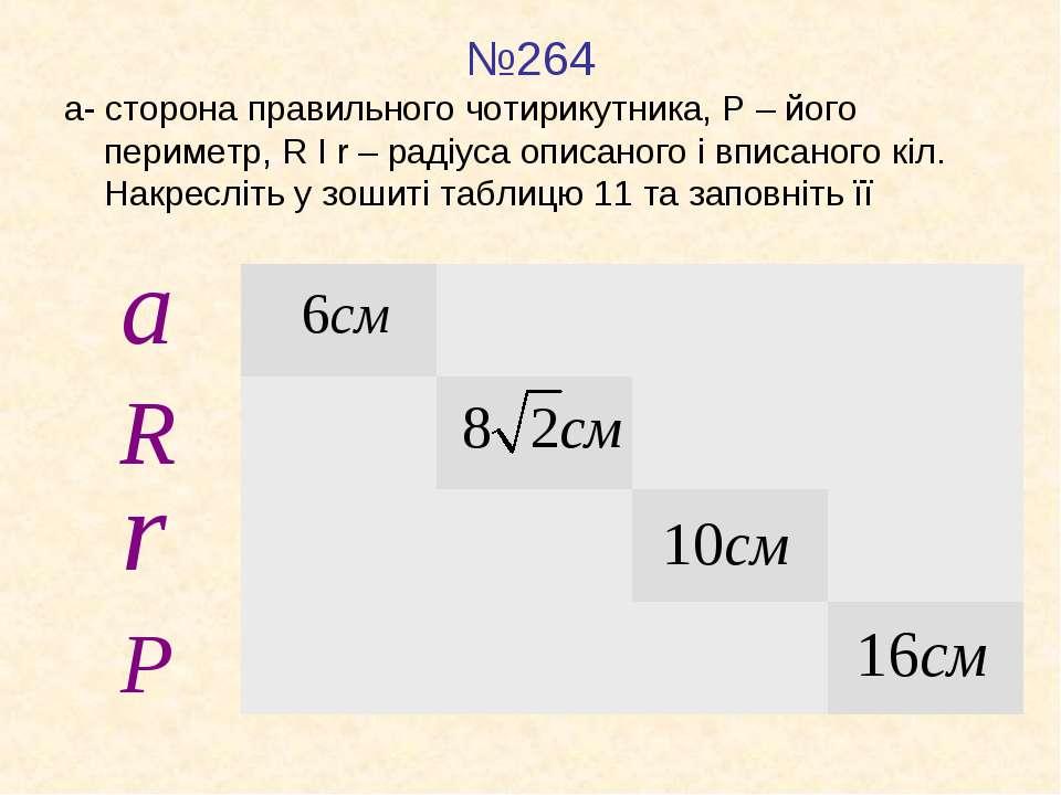 №264 а- сторона правильного чотирикутника, Р – його периметр, R I r – радіуса...