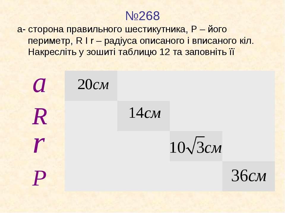 №268 а- сторона правильного шестикутника, Р – його периметр, R I r – радіуса ...