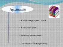 Архівація Створення резервних копій Стиснення файлів Перекодування файлів Зме...
