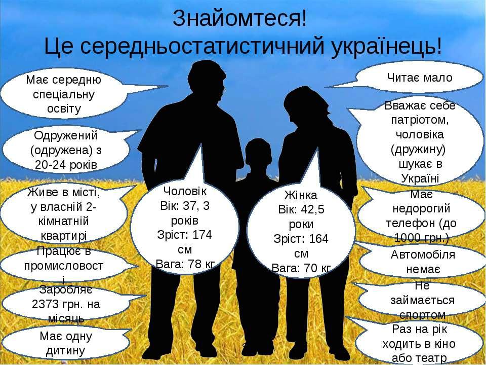 Чи пишаєтесь ви українським громадянством?