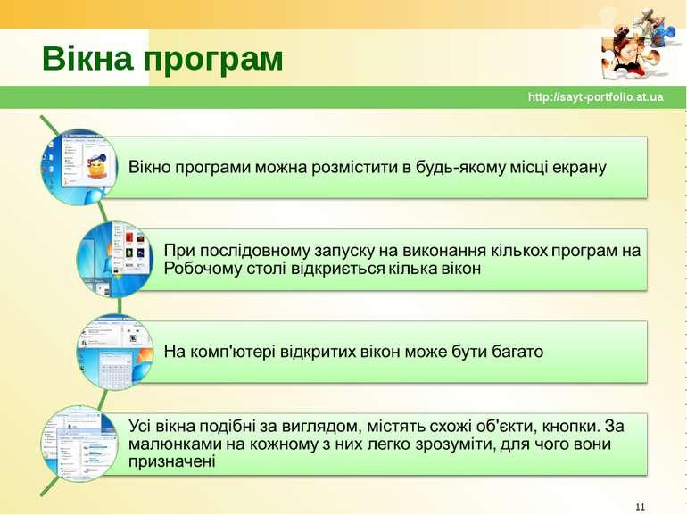 Вікна програм * http://sayt-portfolio.at.ua http://sayt-portfolio.at.ua