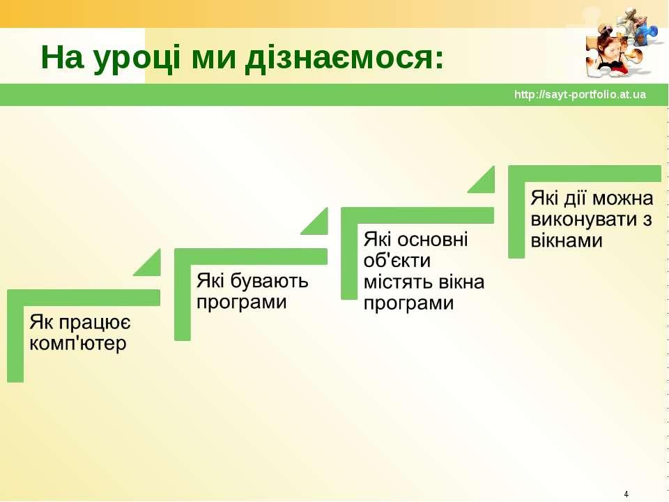 На уроці ми дізнаємося: * http://sayt-portfolio.at.ua http://sayt-portfolio.a...