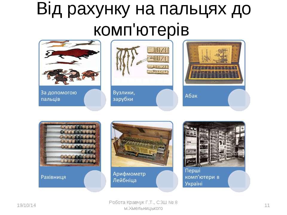 Від рахунку на пальцях до комп'ютерів * Робота Кравчук Г.Т., СЗШ № 8 м.Хмельн...