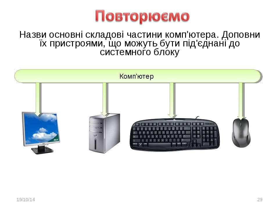 Назви основні складові частини комп'ютера. Доповни їх пристроями, що можуть б...